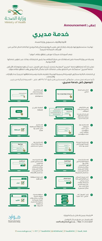 التسجيل في خدمة مديري ونظام موارد