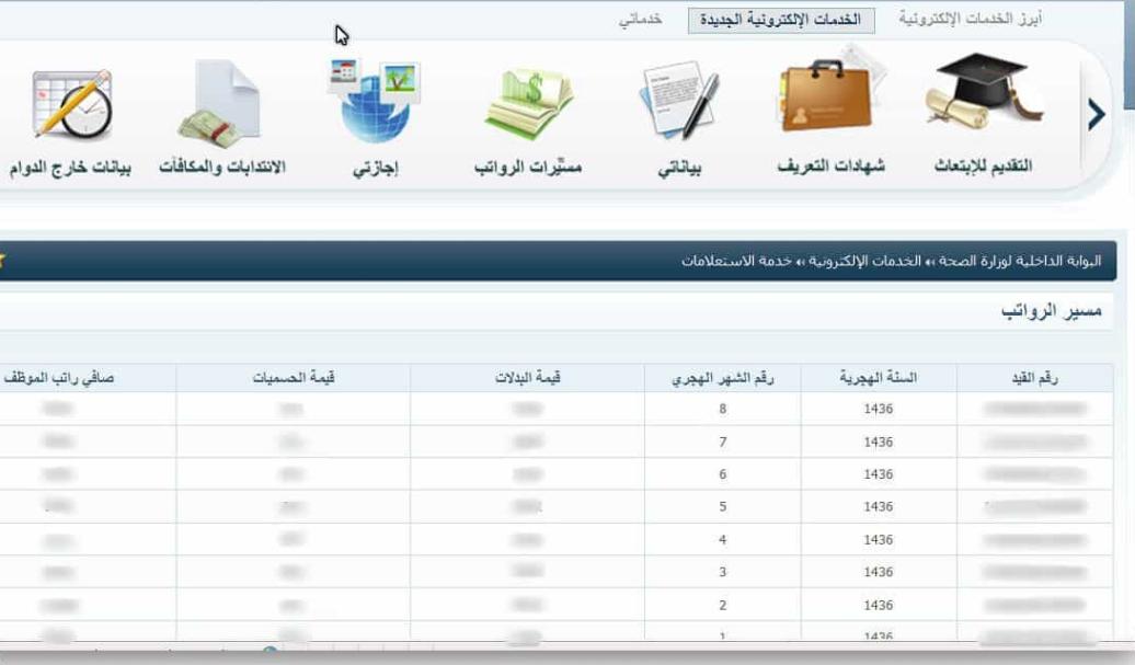 Photo of مسير الرواتب الجديد لوزارة الصحه بعد التحديث