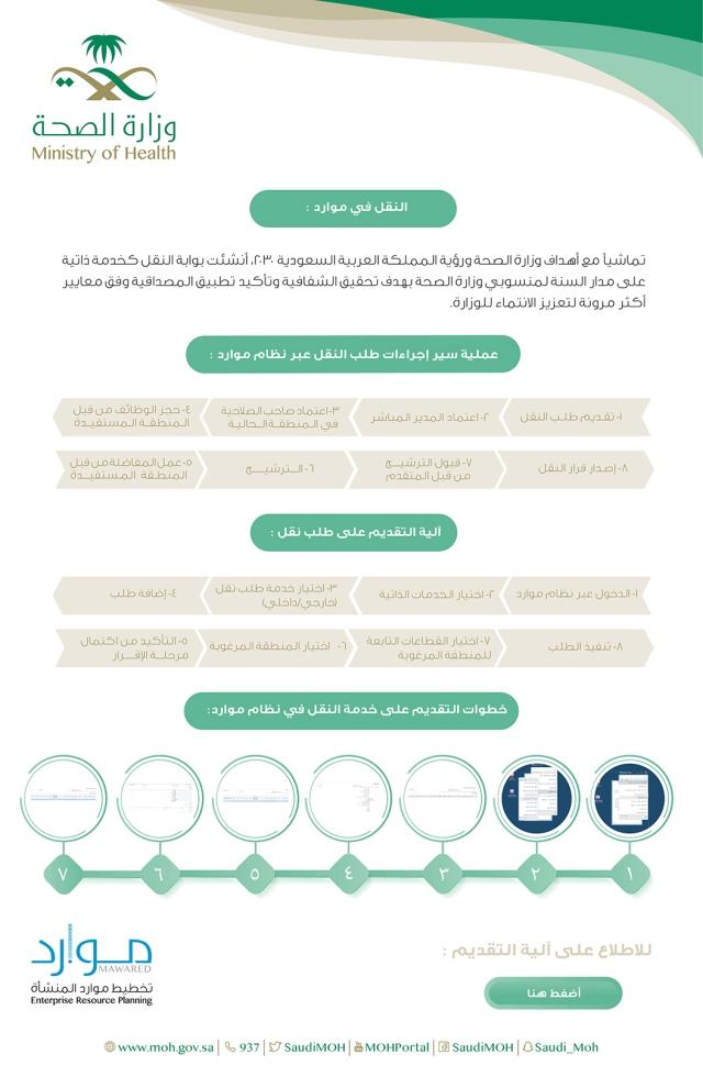 إضافة طلبات الموافقة على النقل عبر نظام موارد خدمات الموظفين حركة النقل لمنسوبي وزارة الصحة